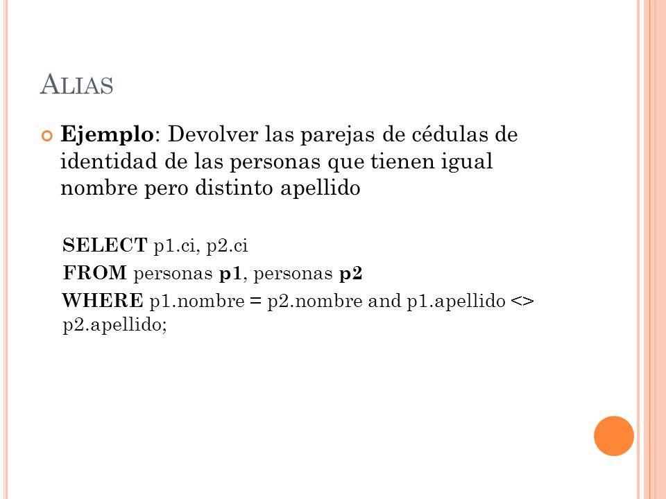 Alias Ejemplo: Devolver las parejas de cédulas de identidad de las personas que tienen igual nombre pero distinto apellido.