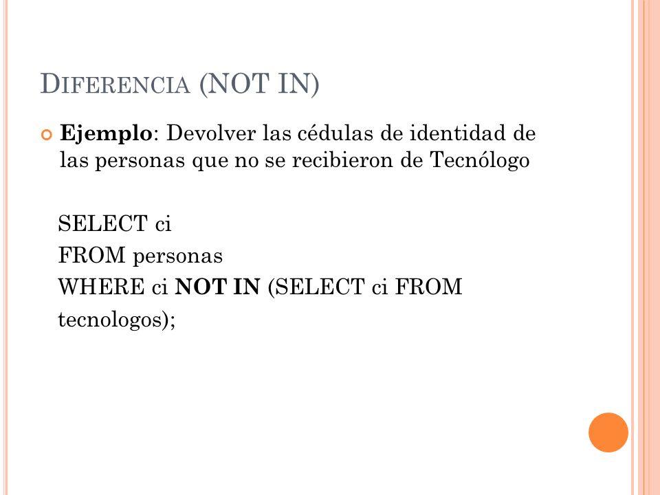 Diferencia (NOT IN) Ejemplo: Devolver las cédulas de identidad de las personas que no se recibieron de Tecnólogo.