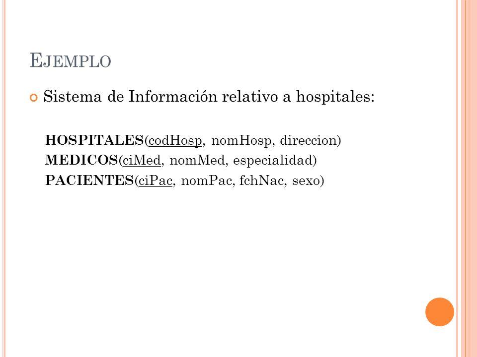 Ejemplo Sistema de Información relativo a hospitales: