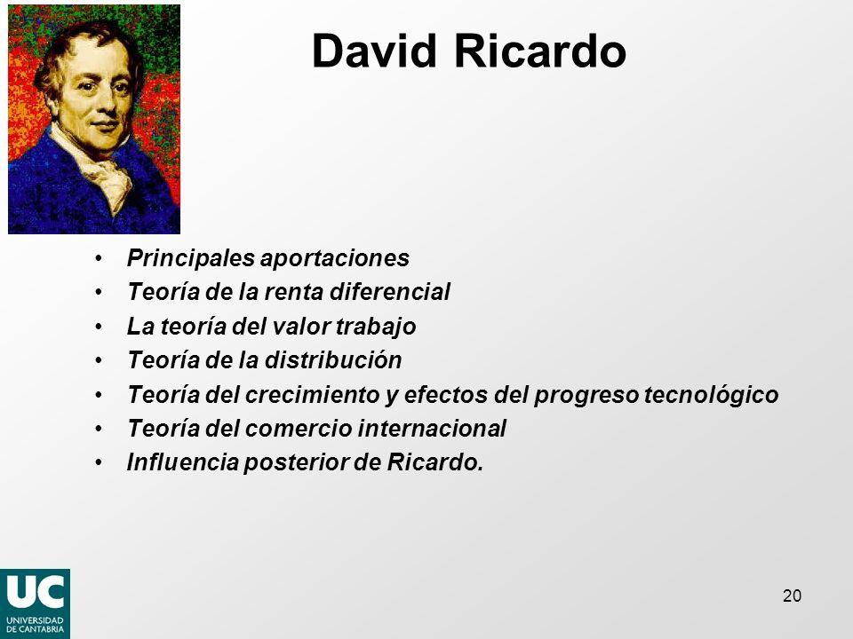 David Ricardo Principales aportaciones Teoría de la renta diferencial