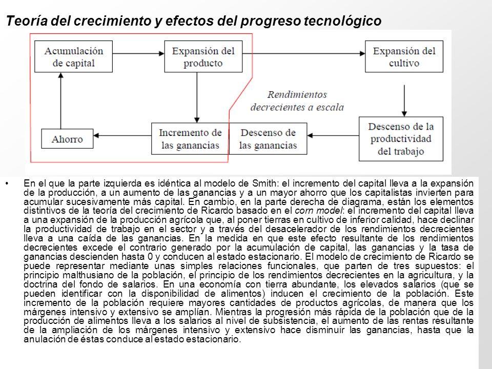 Teoría del crecimiento y efectos del progreso tecnológico