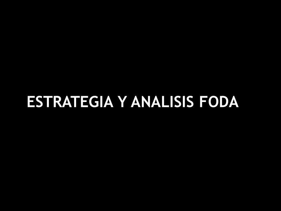 ESTRATEGIA Y ANALISIS FODA