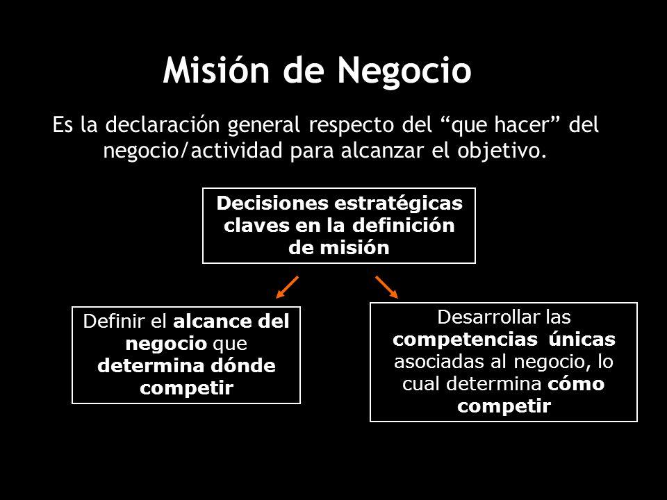 Decisiones estratégicas claves en la definición de misión