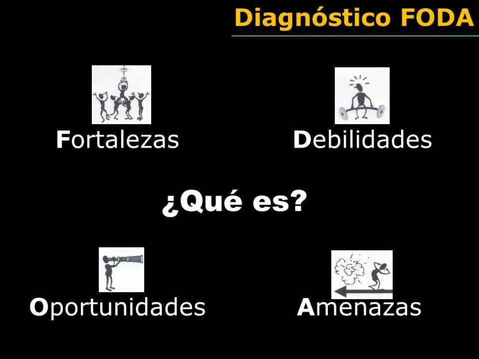 ¿Qué es Diagnóstico FODA Fortalezas Debilidades Oportunidades
