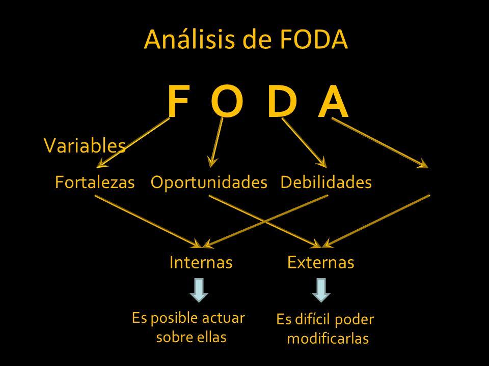 F O D A Análisis de FODA Variables Fortalezas Oportunidades