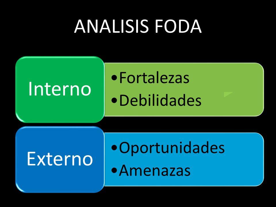 ANALISIS FODA 14 Interno Fortalezas Debilidades Externo Oportunidades
