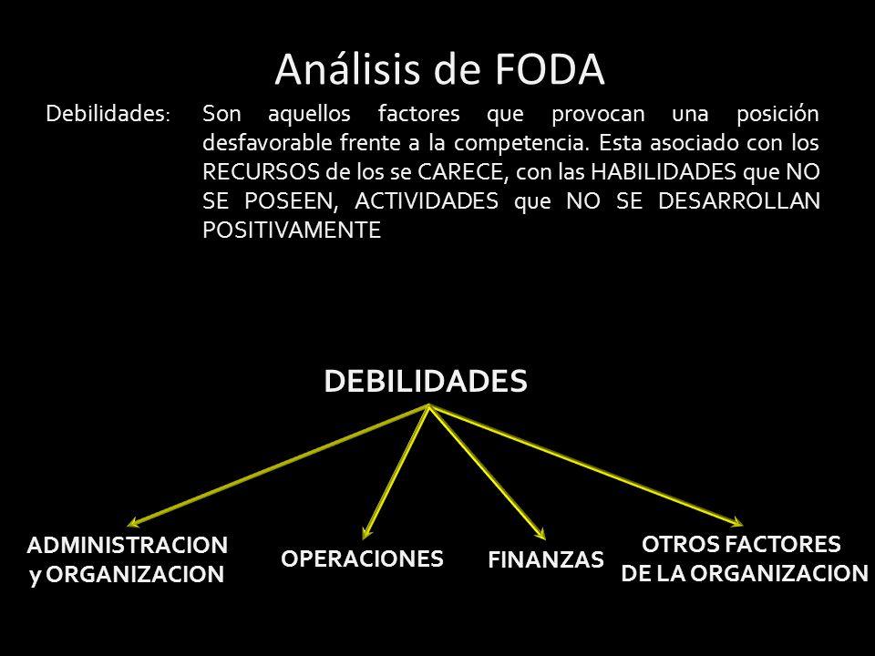 Análisis de FODA DEBILIDADES Debilidades:
