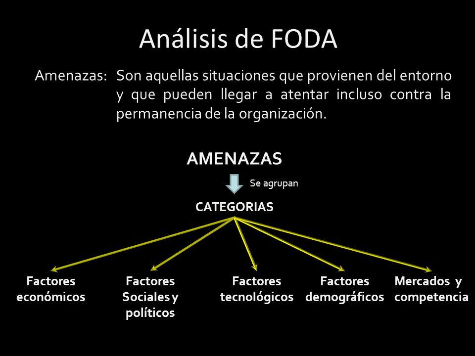 Análisis de FODA AMENAZAS Amenazas: