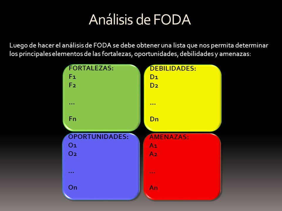 Análisis de FODA Luego de hacer el análisis de FODA se debe obtener una lista que nos permita determinar.