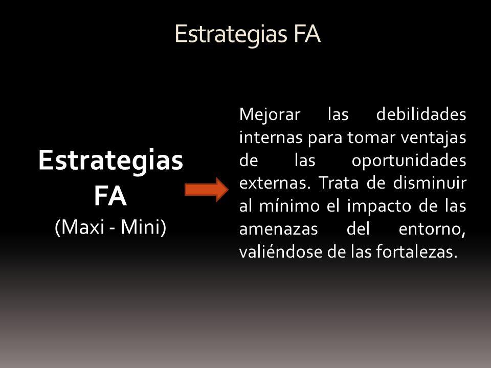 Estrategias FA Estrategias FA (Maxi - Mini)