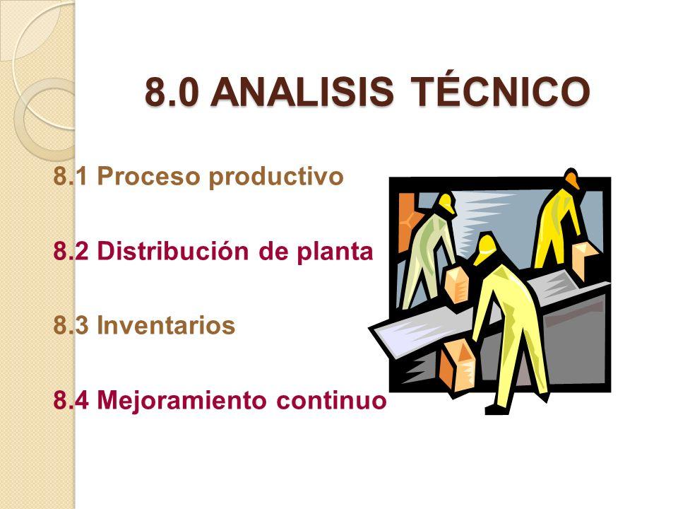 8.0 ANALISIS TÉCNICO8.1 Proceso productivo 8.2 Distribución de planta 8.3 Inventarios 8.4 Mejoramiento continuo
