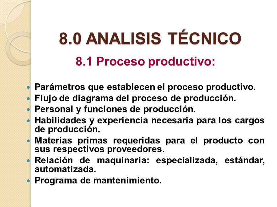 8.0 ANALISIS TÉCNICO 8.1 Proceso productivo: