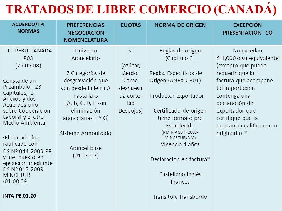 TRATADOS DE LIBRE COMERCIO (CANADÁ) EXCEPCIÓN PRESENTACIÓN CO