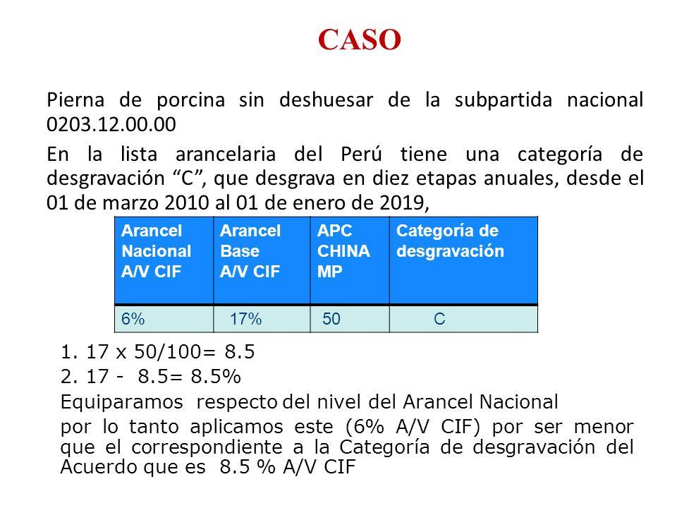 CASO Pierna de porcina sin deshuesar de la subpartida nacional 0203.12.00.00.
