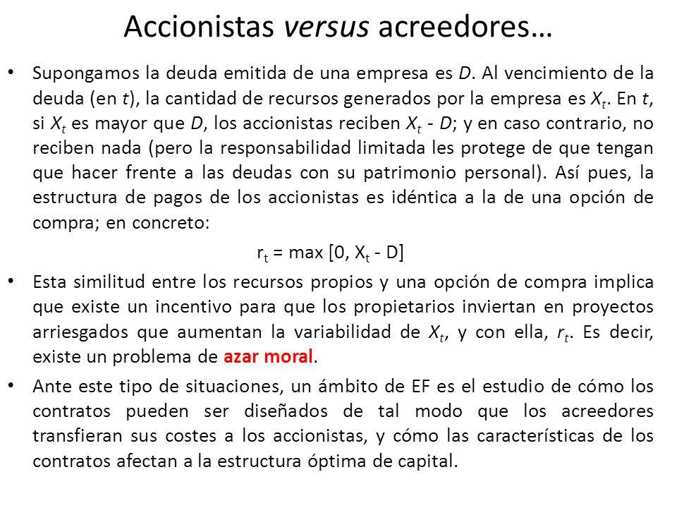 Accionistas versus acreedores…