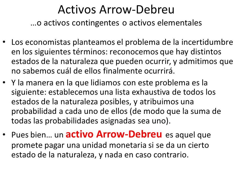 Activos Arrow-Debreu …o activos contingentes o activos elementales