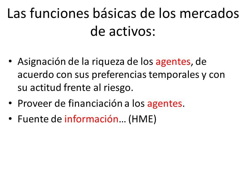 Las funciones básicas de los mercados de activos: