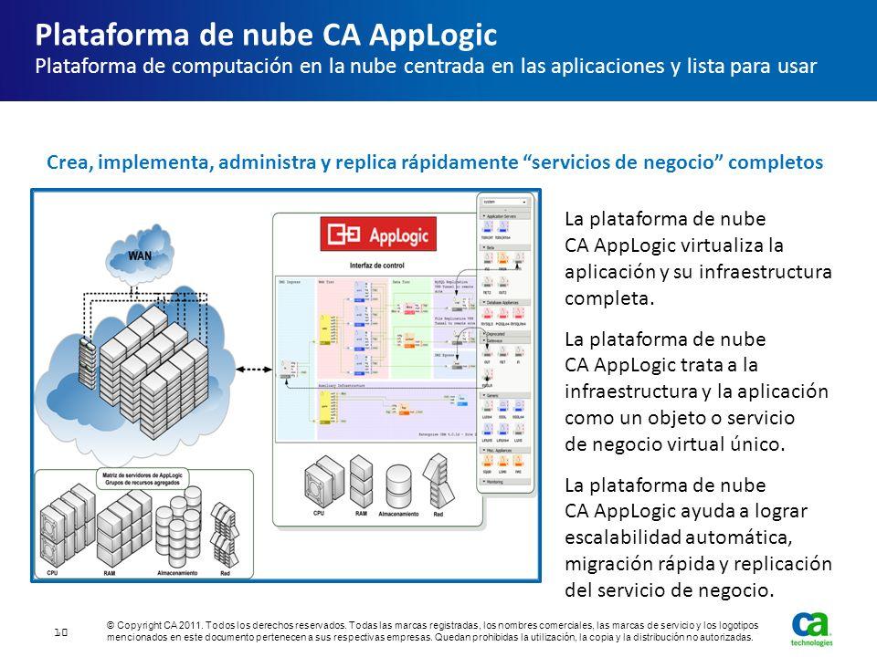 Plataforma de nube CA AppLogic Plataforma de computación en la nube centrada en las aplicaciones y lista para usar