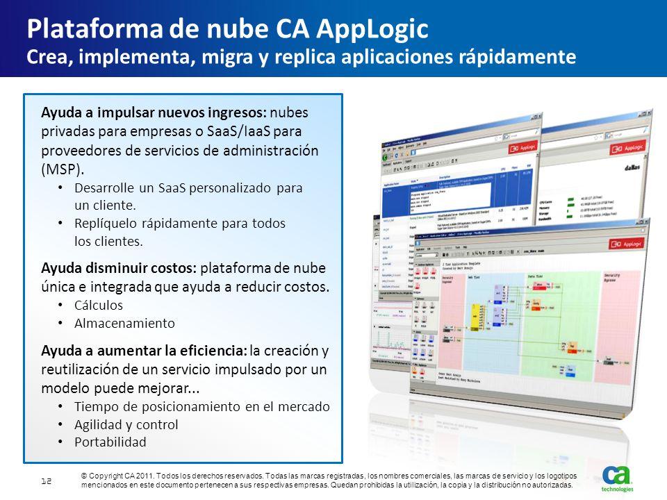 Plataforma de nube CA AppLogic Crea, implementa, migra y replica aplicaciones rápidamente