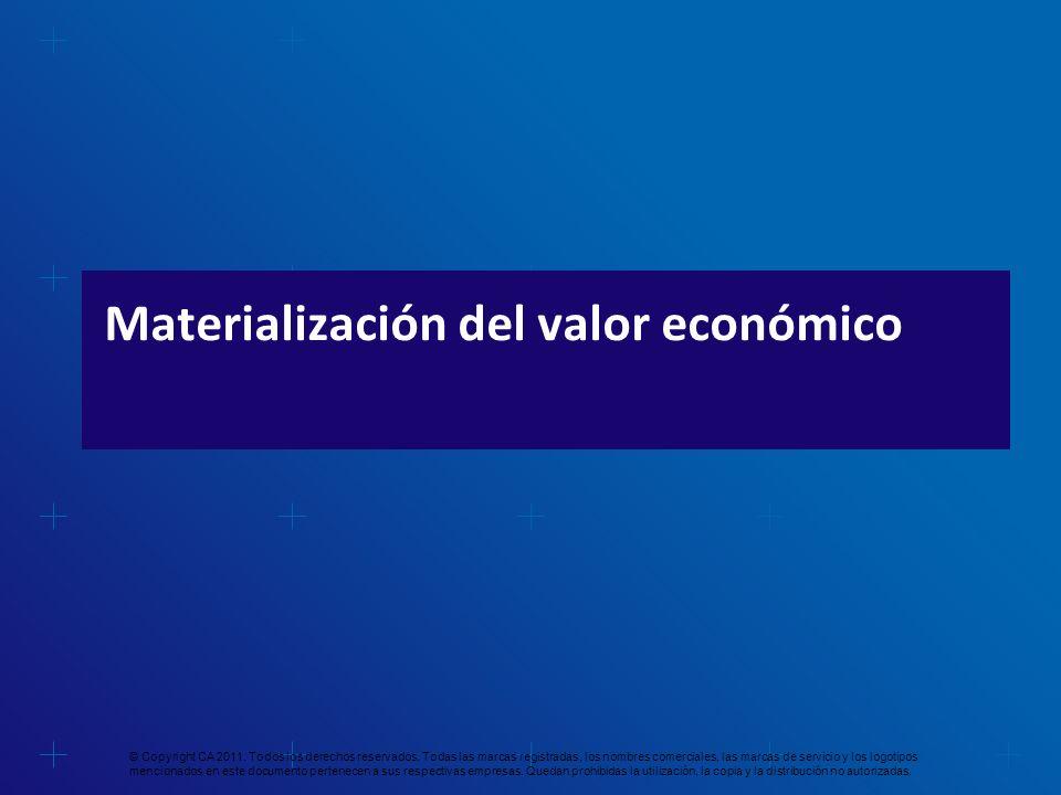 Materialización del valor económico