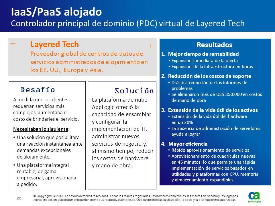 IaaS/PaaS alojado Controlador principal de dominio (PDC) virtual de Layered Tech