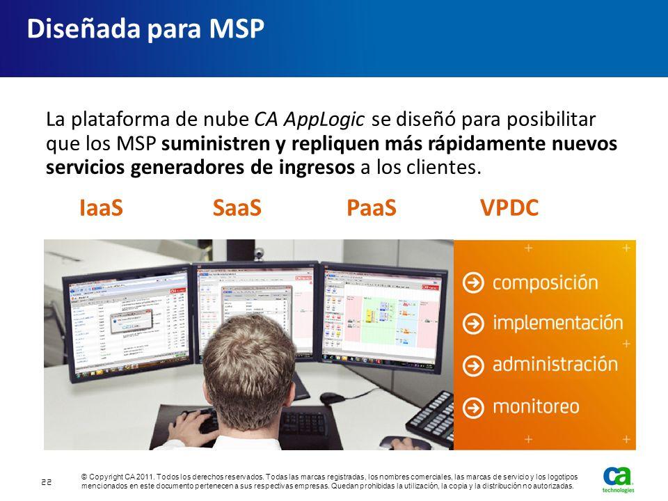 Diseñada para MSP IaaS SaaS PaaS VPDC