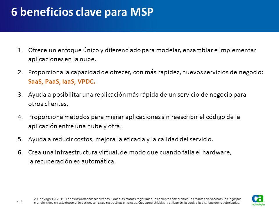6 beneficios clave para MSP