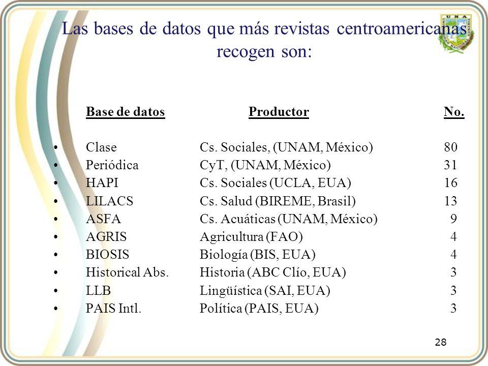 Las bases de datos que más revistas centroamericanas recogen son: