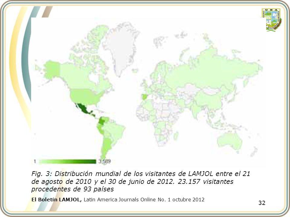 Fig. 3: Distribución mundial de los visitantes de LAMJOL entre el 21 de agosto de 2010 y el 30 de junio de 2012. 23.157 visitantes procedentes de 93 países