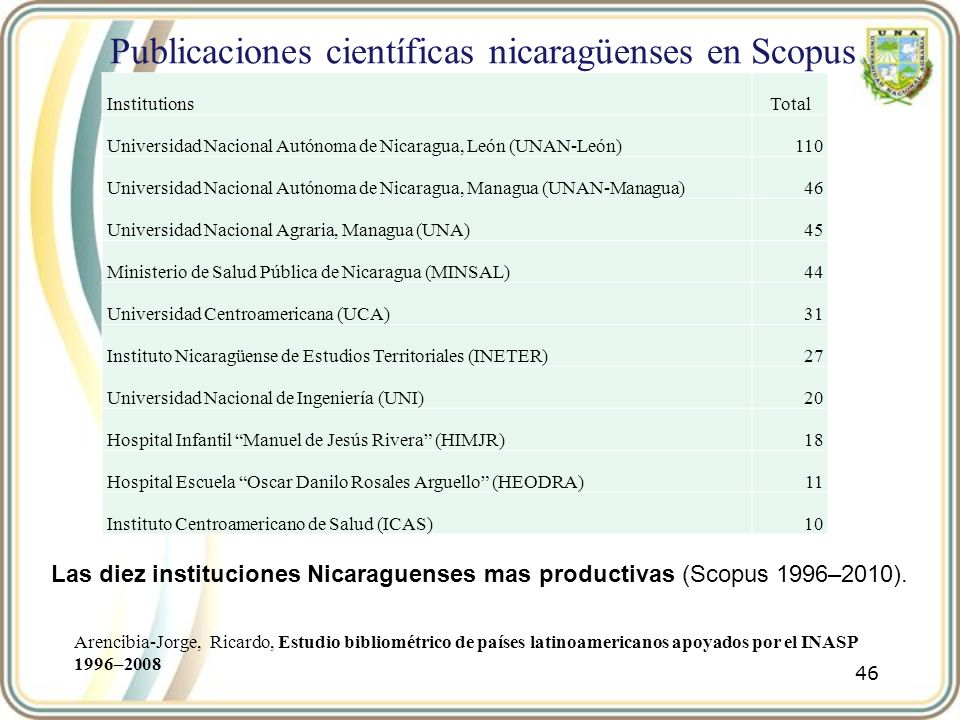 Publicaciones científicas nicaragüenses en Scopus