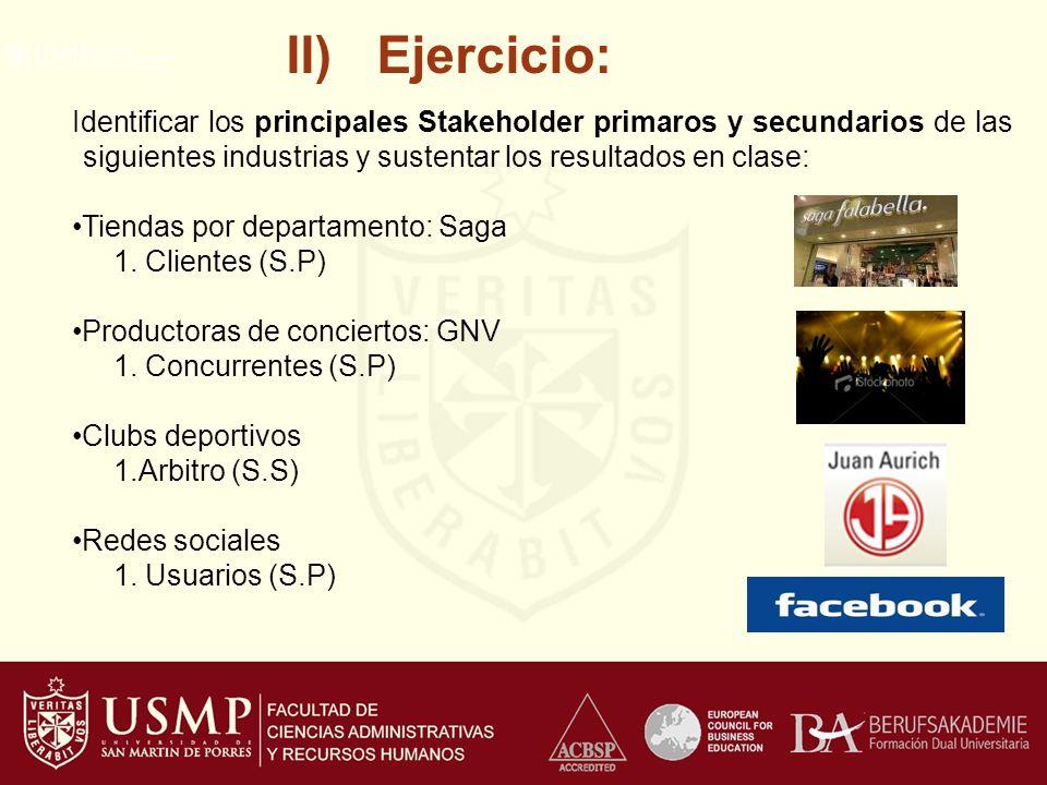 II) Ejercicio: Identificar los principales Stakeholder primaros y secundarios de las siguientes industrias y sustentar los resultados en clase: