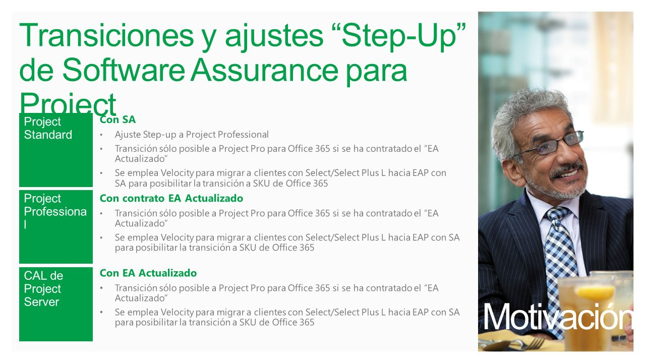 Transiciones y ajustes Step-Up de Software Assurance para Project