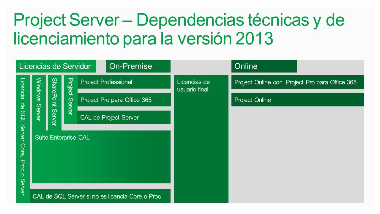 MGXFY13 3/29/2017. Project Server – Dependencias técnicas y de licenciamiento para la versión 2013.
