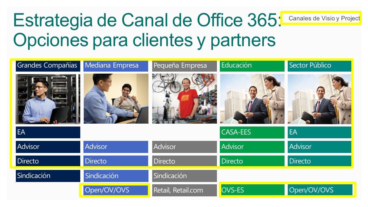 Estrategia de Canal de Office 365: Opciones para clientes y partners
