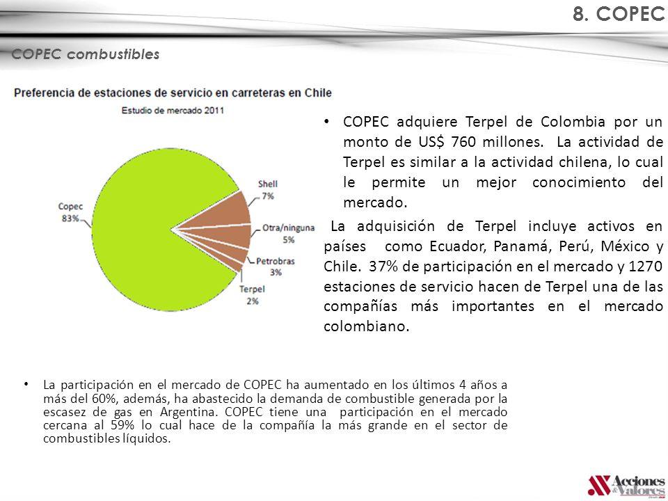8. COPEC COPEC combustibles.