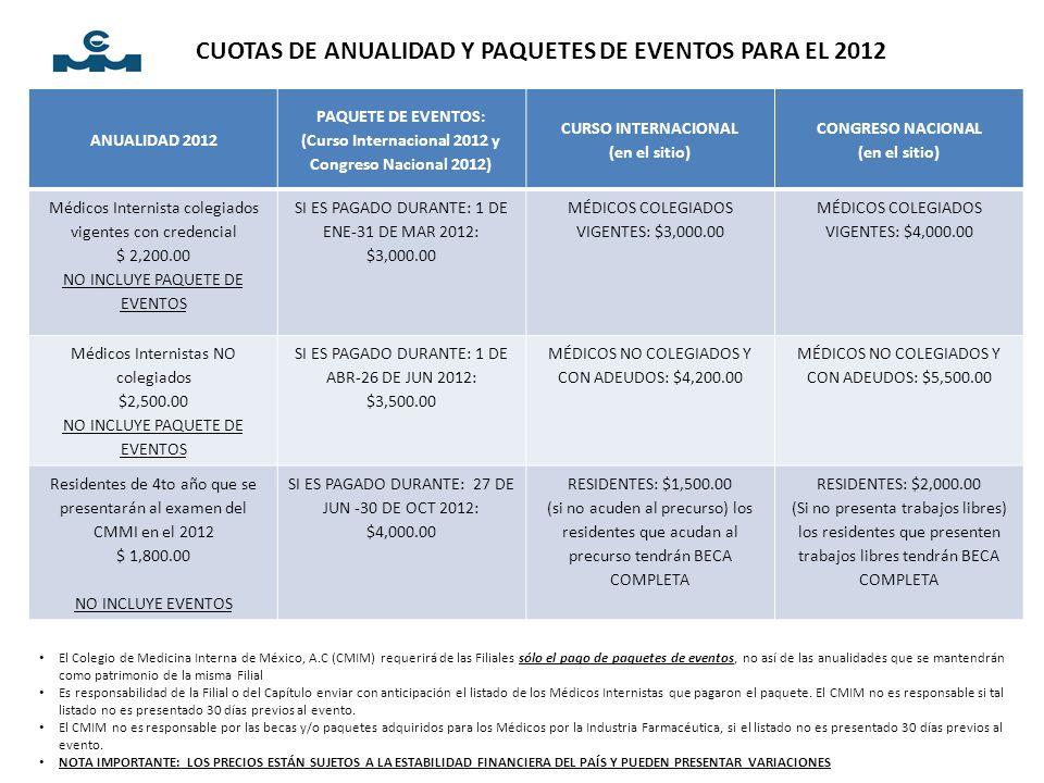 (Curso Internacional 2012 y Congreso Nacional 2012)