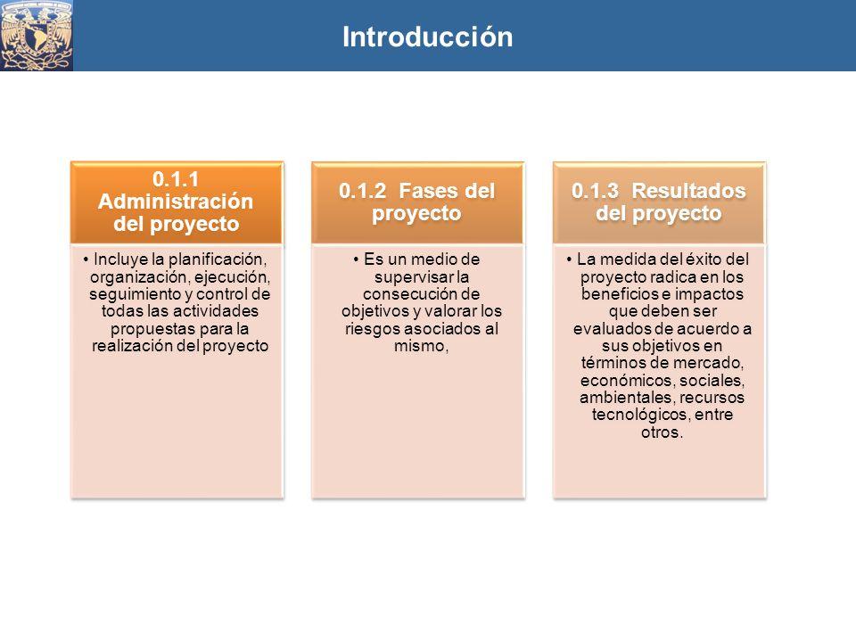 0.1.1 Administración del proyecto 0.1.3 Resultados del proyecto