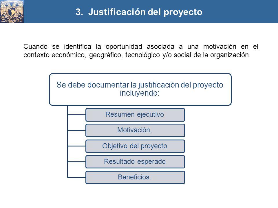 3. Justificación del proyecto