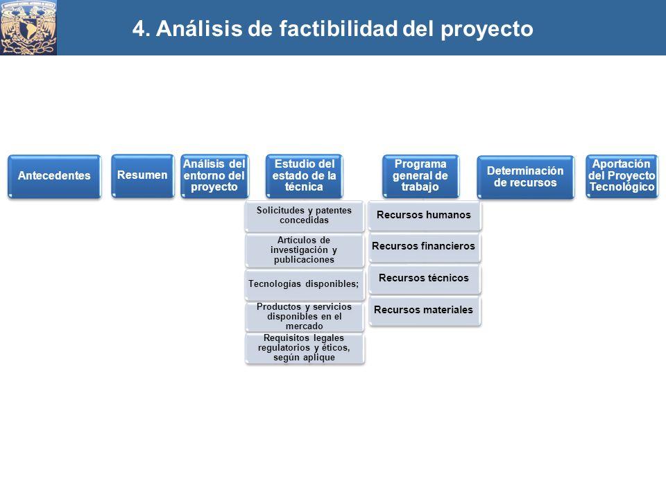 4. Análisis de factibilidad del proyecto