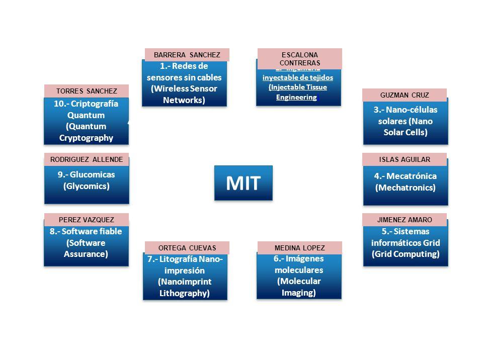 MIT 1.- Redes de sensores sin cables (Wireless Sensor Networks)