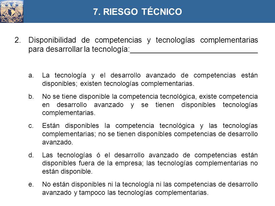 7. RIESGO TÉCNICO Disponibilidad de competencias y tecnologías complementarias para desarrollar la tecnología:______________________________.