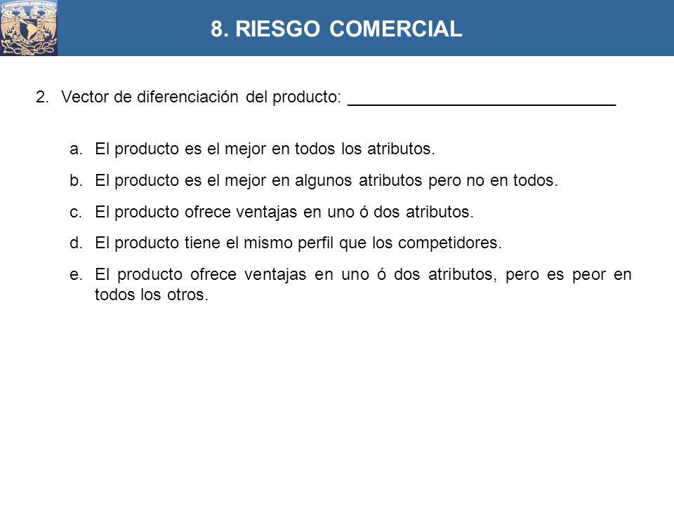 8. RIESGO COMERCIAL Vector de diferenciación del producto: _____________________________. El producto es el mejor en todos los atributos.