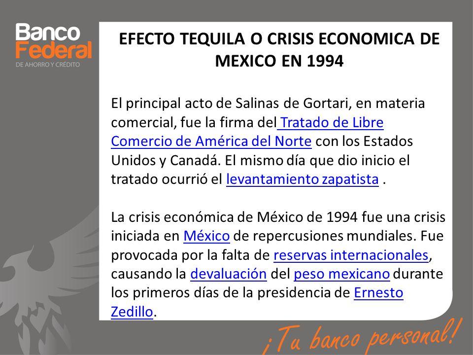 EFECTO TEQUILA O CRISIS ECONOMICA DE MEXICO EN 1994