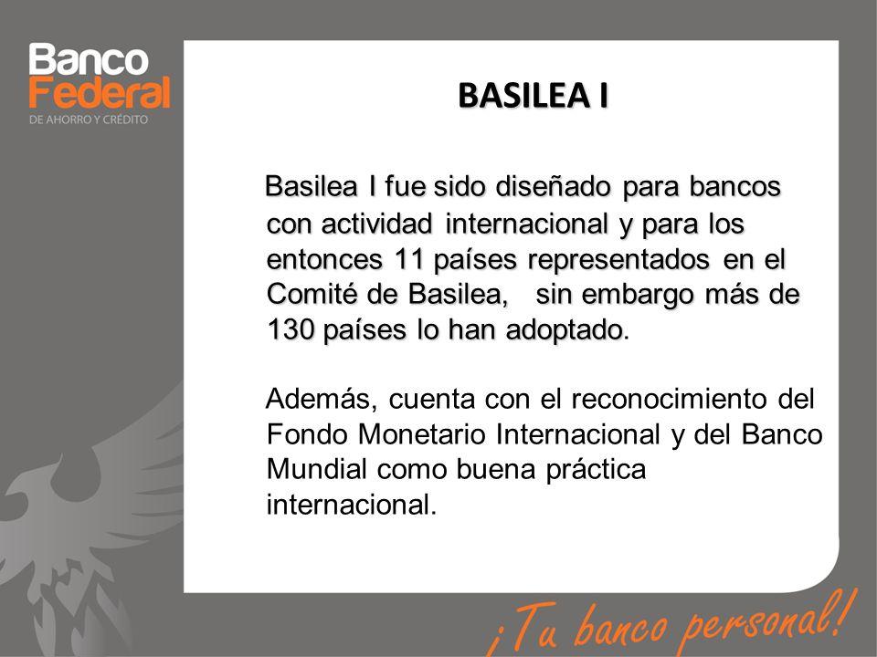 BASILEA I