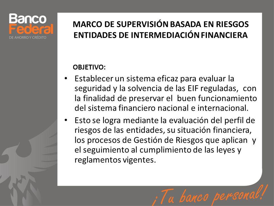 MARCO DE SUPERVISIÓN BASADA EN RIESGOS ENTIDADES DE INTERMEDIACIÓN FINANCIERA