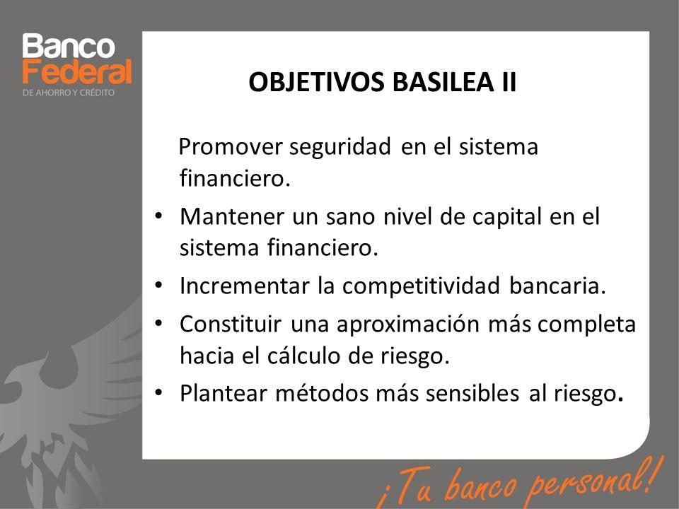 OBJETIVOS BASILEA II Promover seguridad en el sistema financiero.