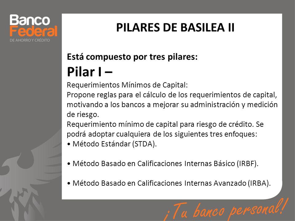 Pilar I – PILARES DE BASILEA II Está compuesto por tres pilares: