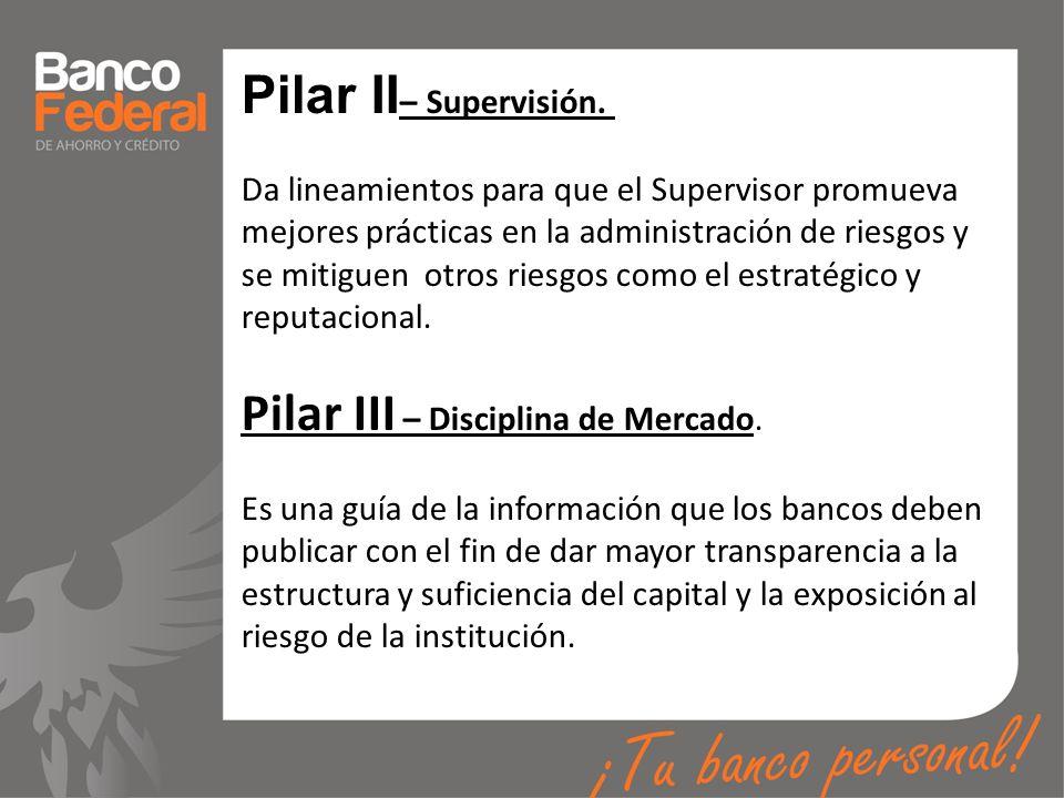Pilar III – Disciplina de Mercado.