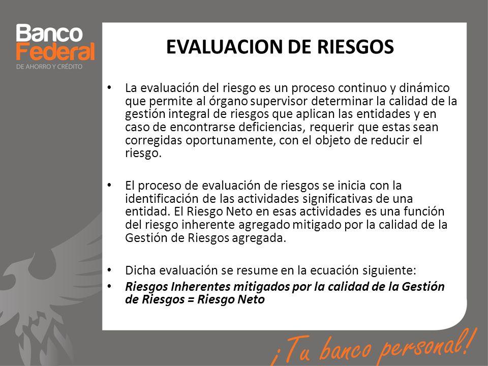 EVALUACION DE RIESGOS
