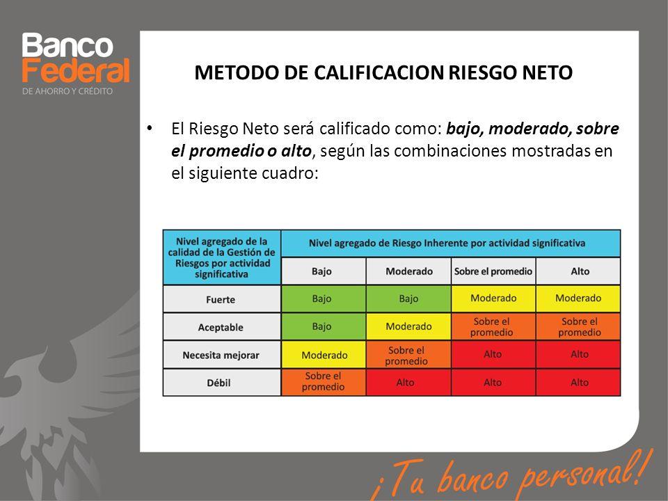 METODO DE CALIFICACION RIESGO NETO